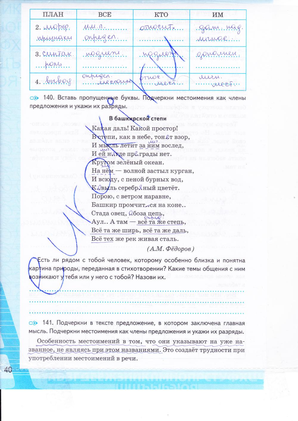 Решебник К Учебнику А.д.дейкина Русский Язык 2006