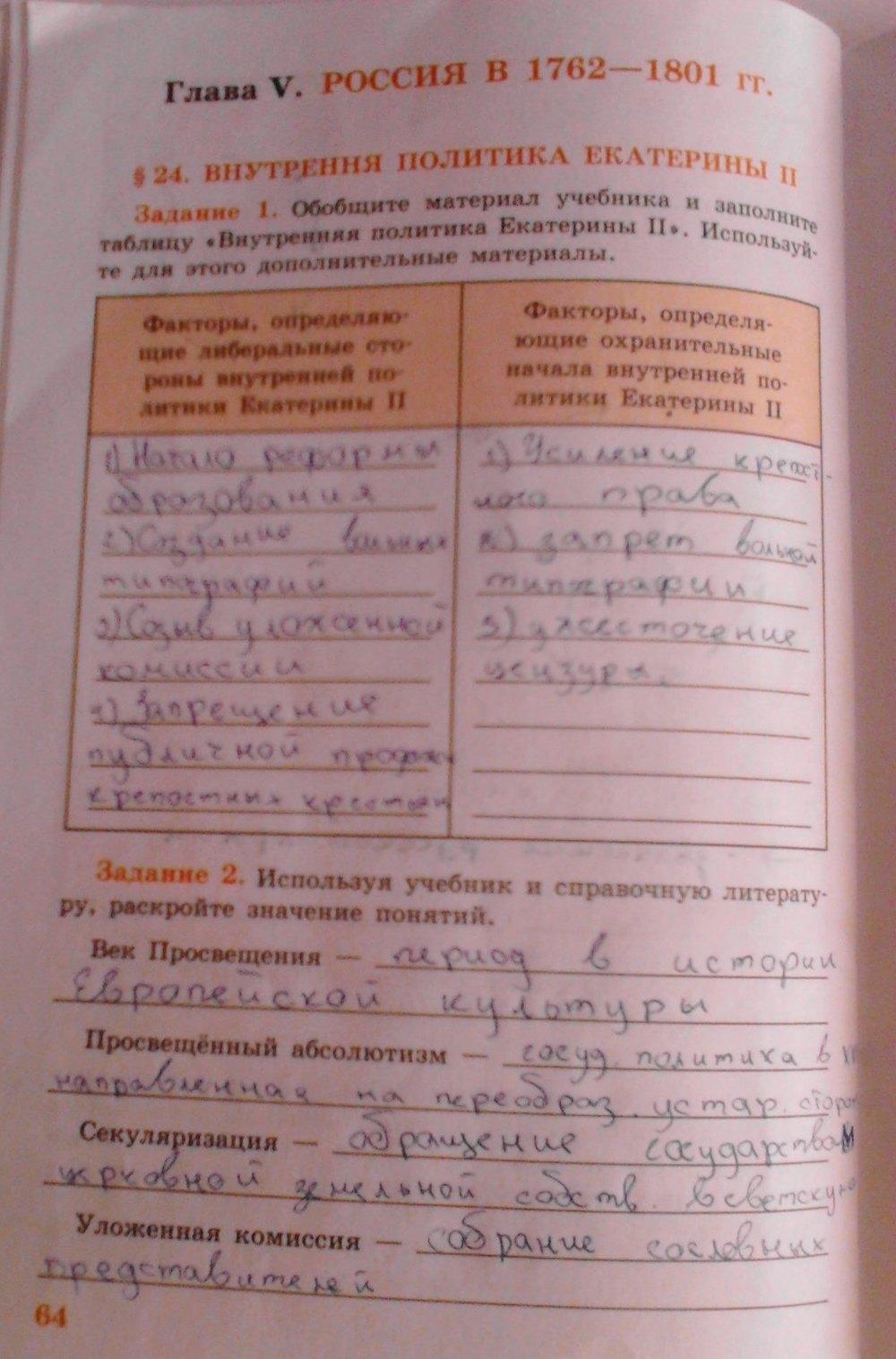 Гдз по истории россии тет