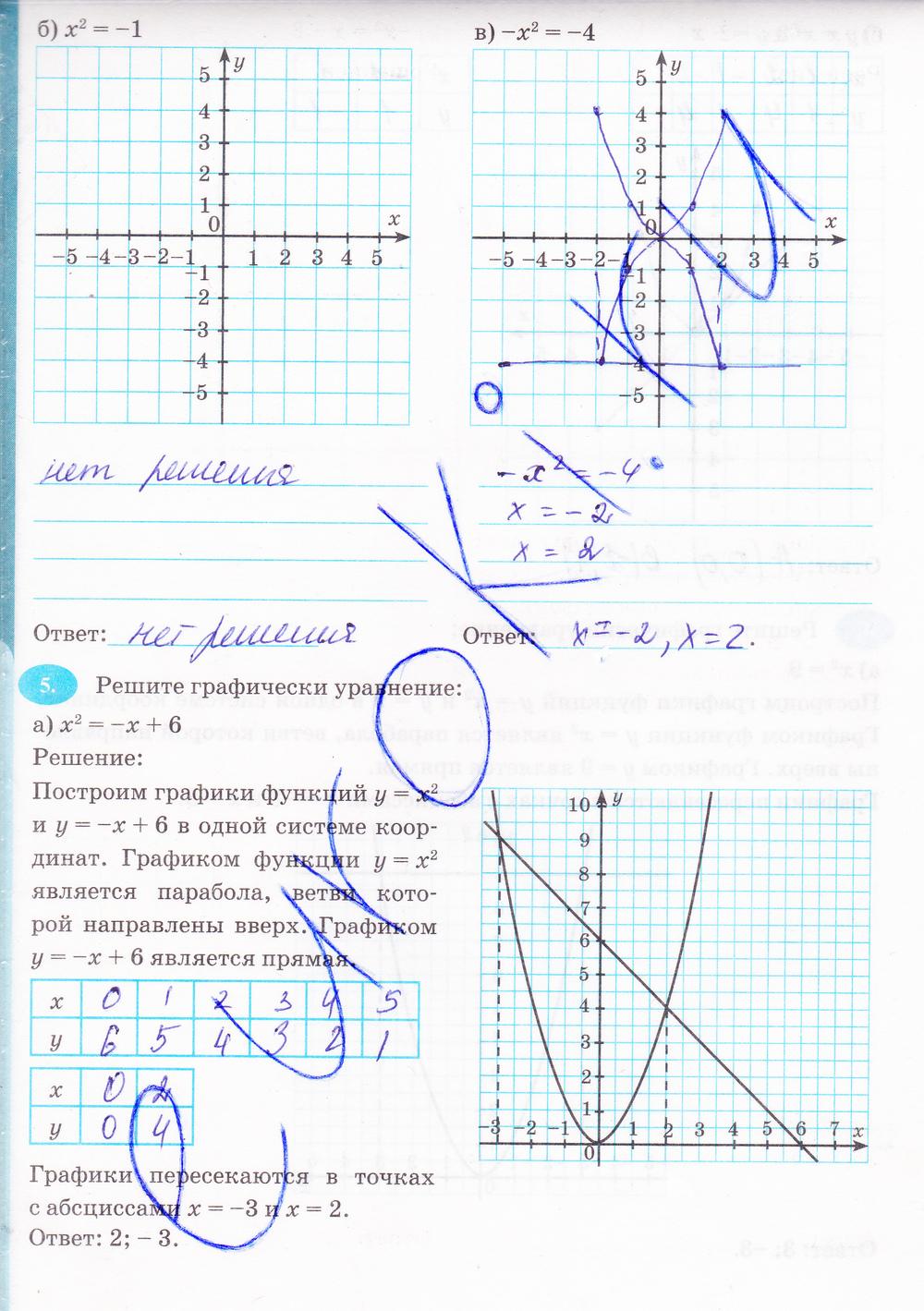 Учебнику алгебра 7 тетрадь класс мордковича гдз рабочая к