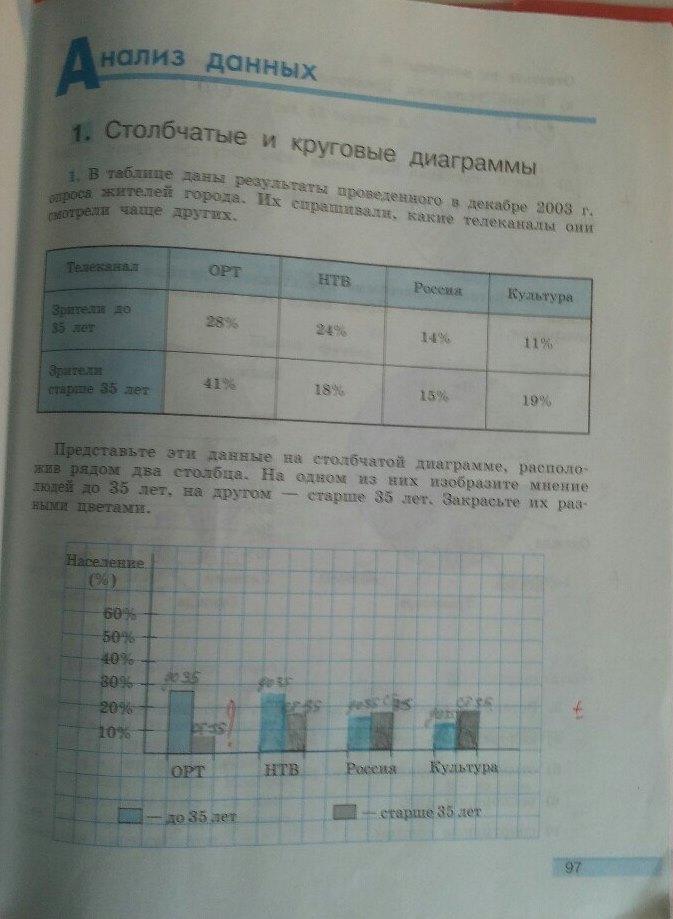 Гдз по математике рабочая тетрадь 6 класса а.бунимович рослова