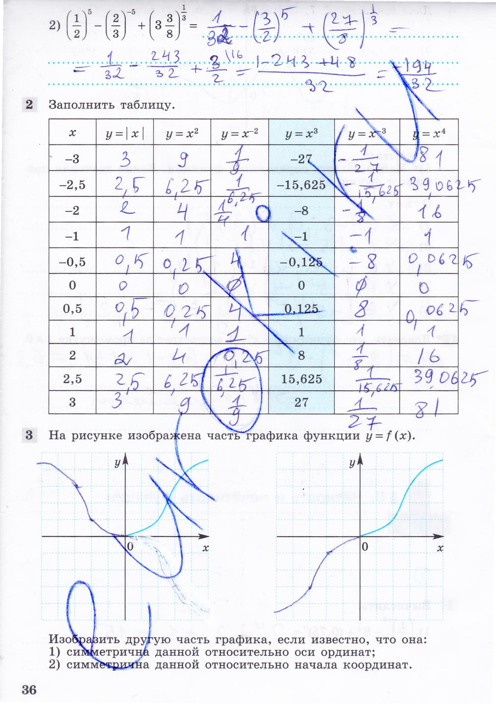 Гдз По Алгебре 9 Класс Колягин Ткачёва Федорова Шабунин