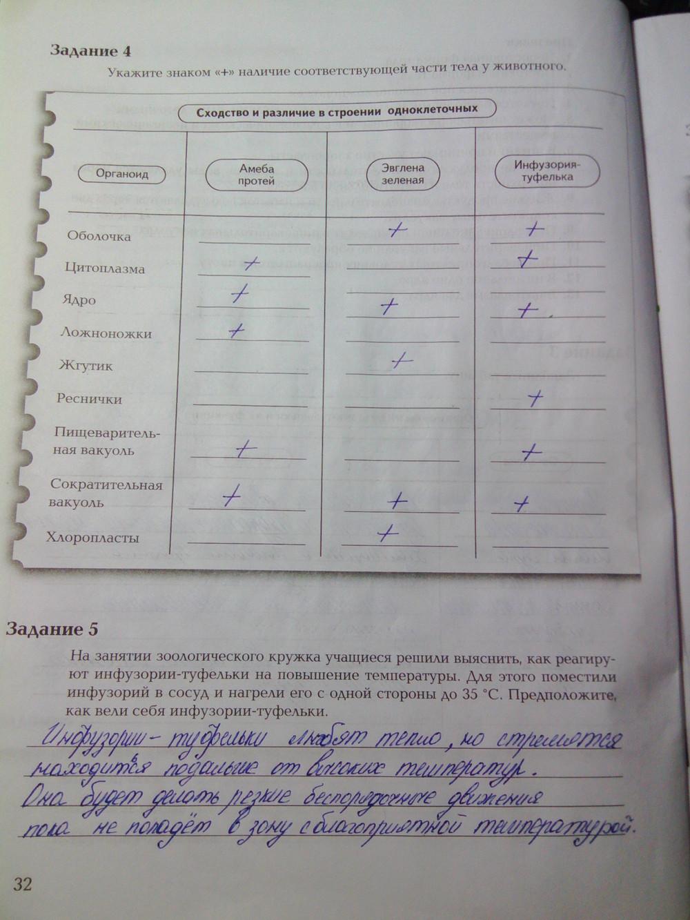 Гдз биология 7 класс рабочая тетрадь. с.в.суматохин 2 часть