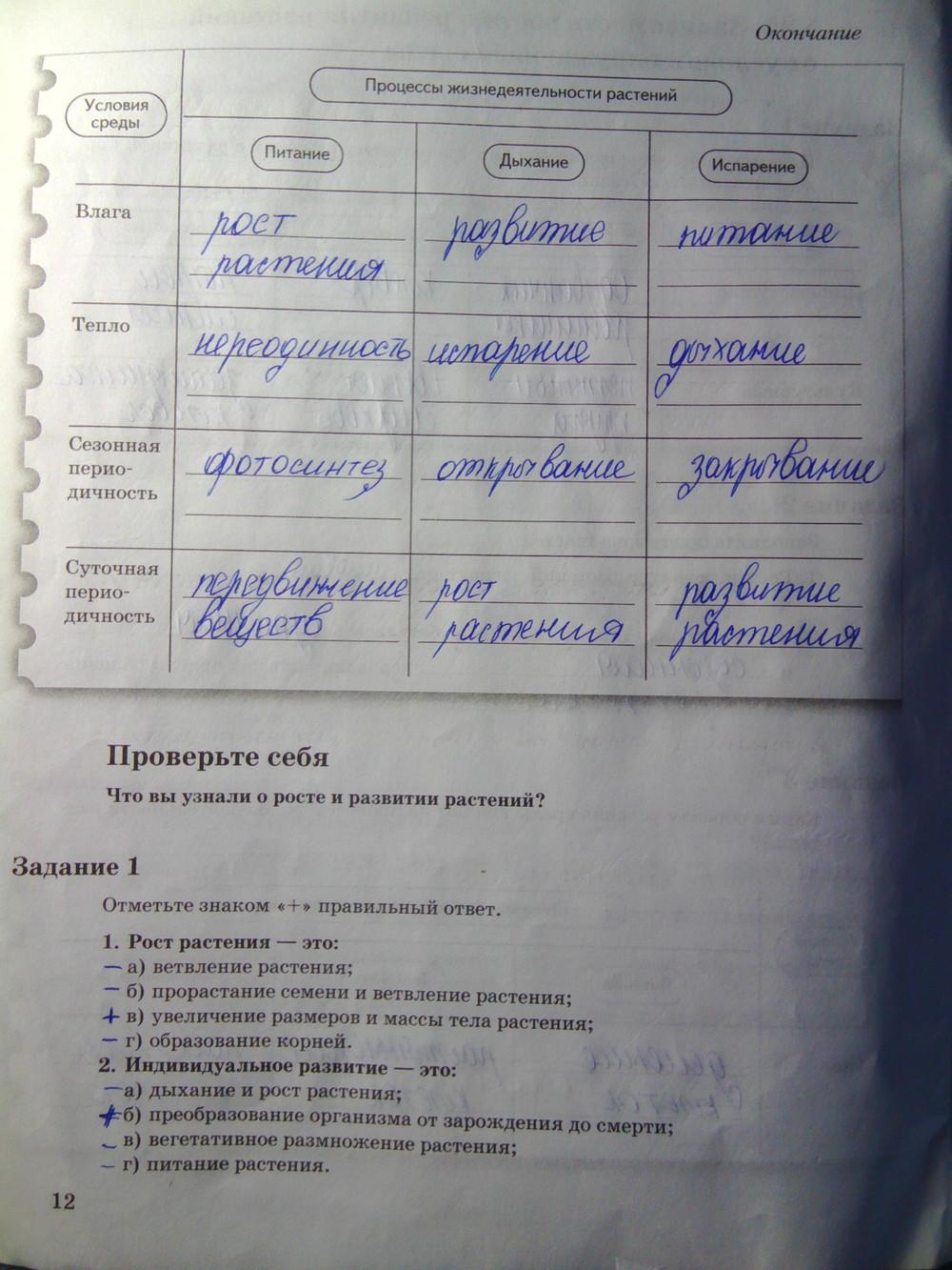 Решебник По Биологии Корнилова 2018