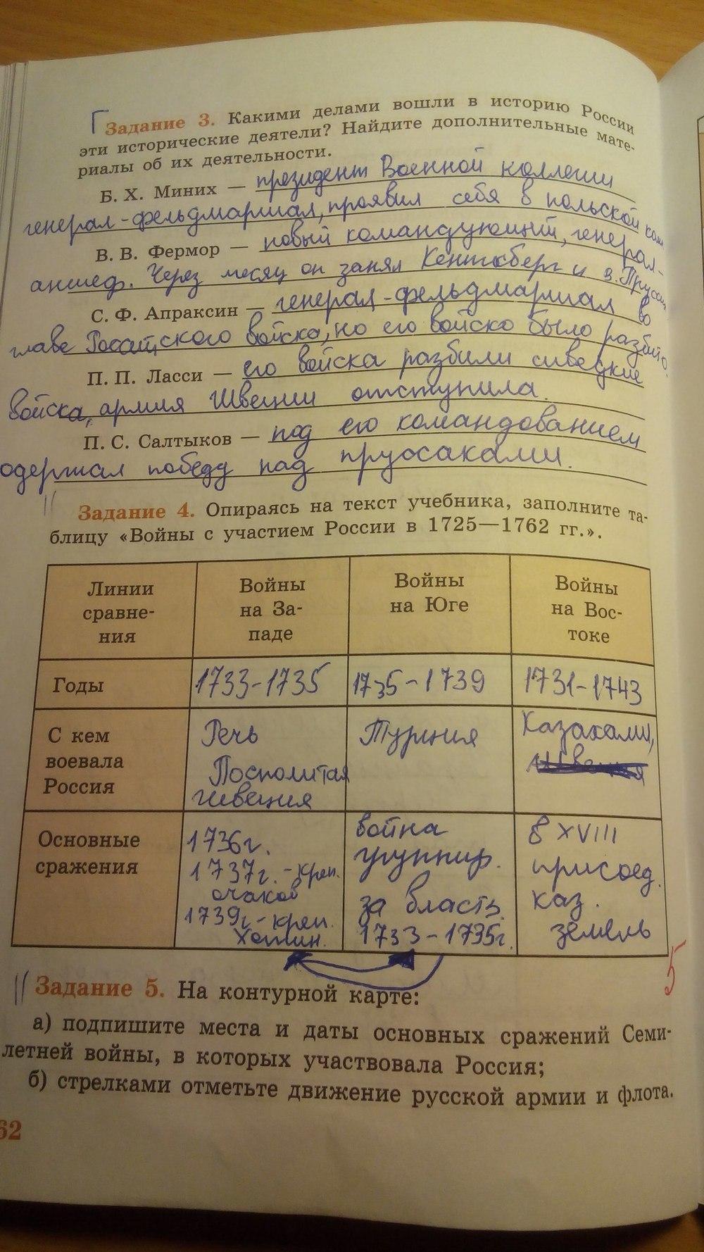 к тетради 7 класс рабочей россии по скачать решебник истории