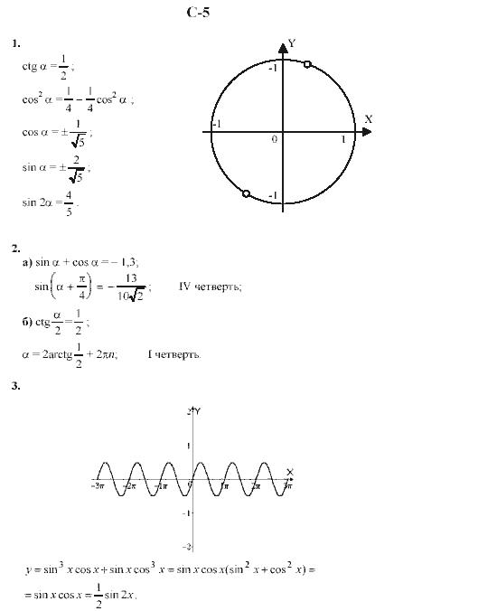 дидактические класс. гдз материалы 10 для алгебра.