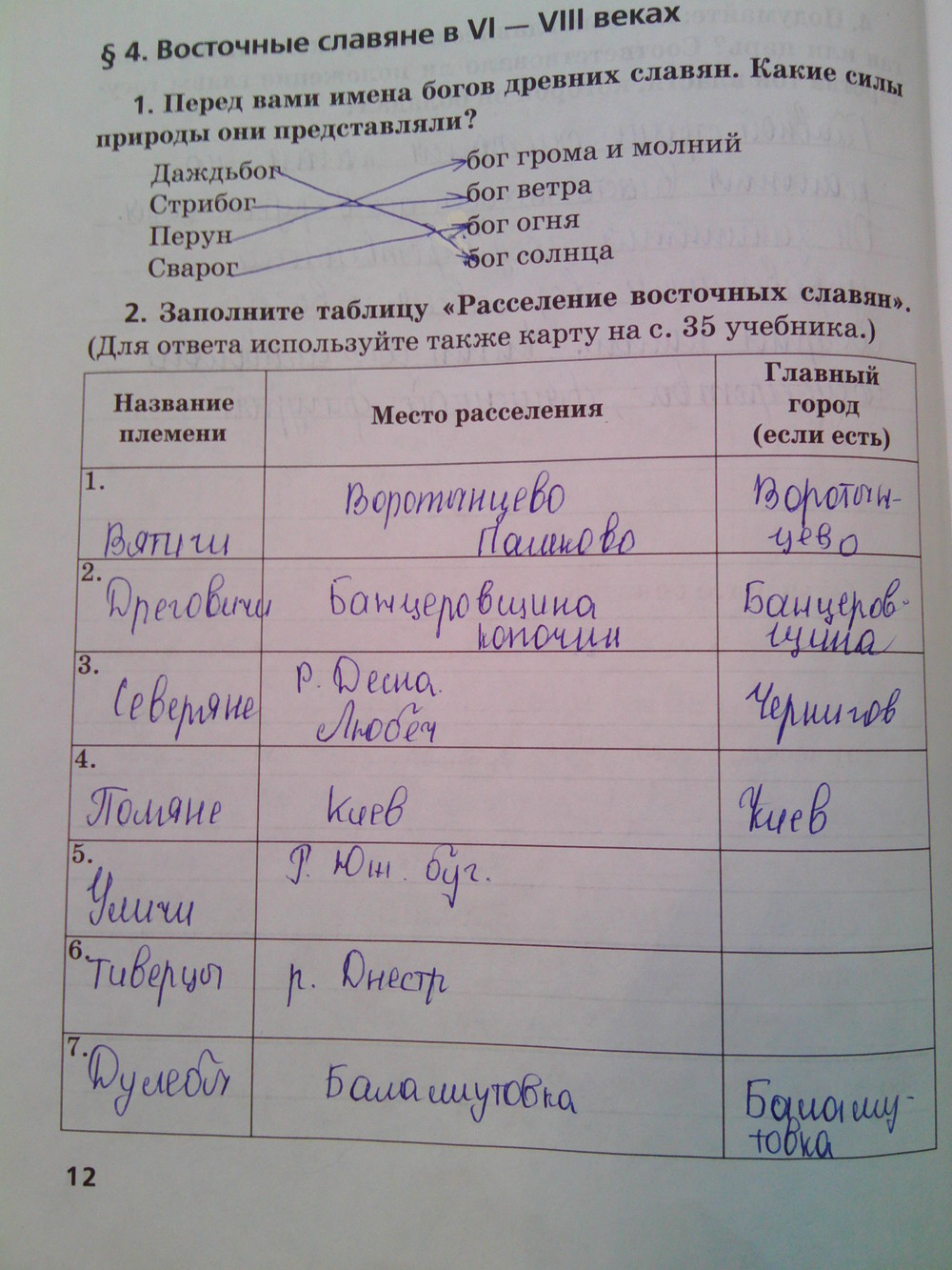 Пчелова е.в. гдз история россии учебнику к рабочая тетрадь