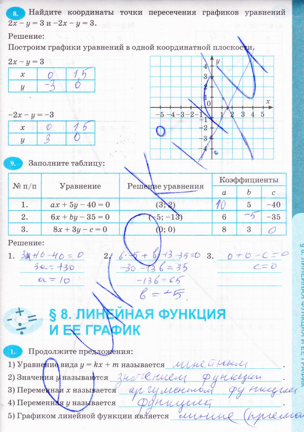 гдз по алгебру 7 класс рабочая тетрадь мордкович