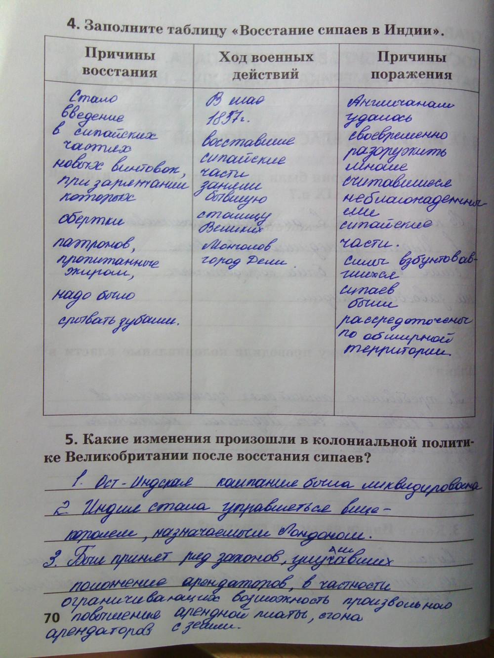 Гдз по истории россии 9 класс загладин учебник таблицы