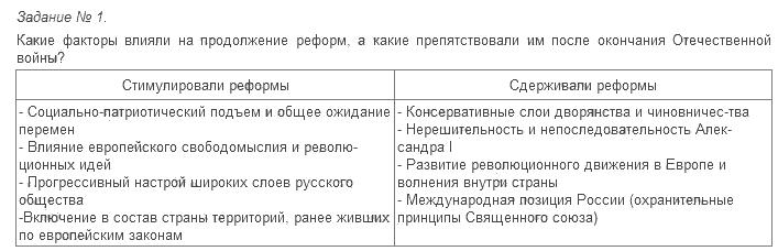 параграф истории 8 таблица россии по 1-3 класс