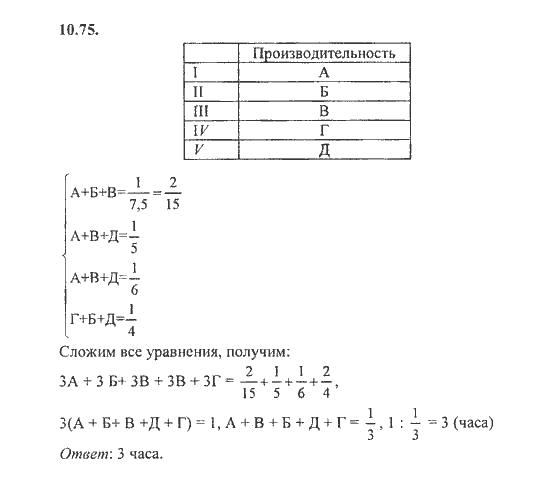 гдз по сборнику задач по алгебре 8-9 классы галицкий