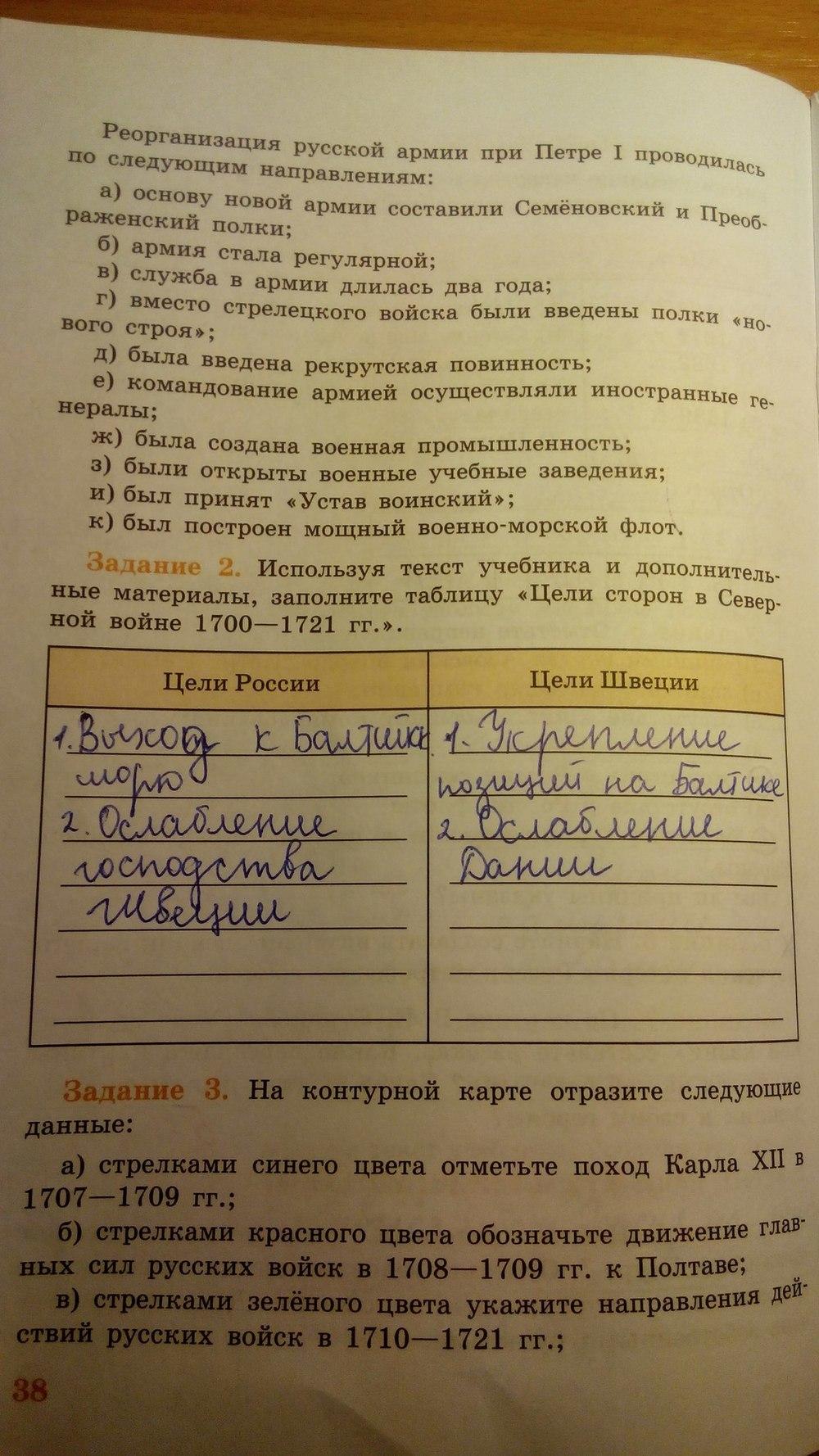 гдз по истории россии по рабочей тетради для 7 класса данилов косулина