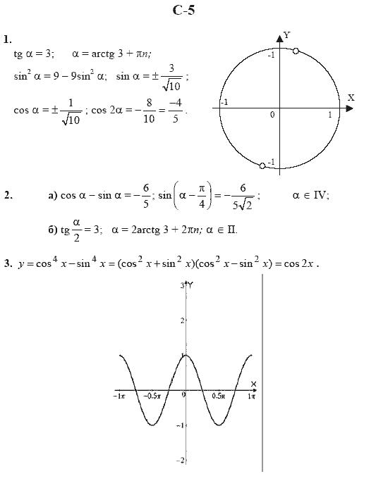 Самостоятельные анализа алгебра начало класс 10 и гдз алгебра