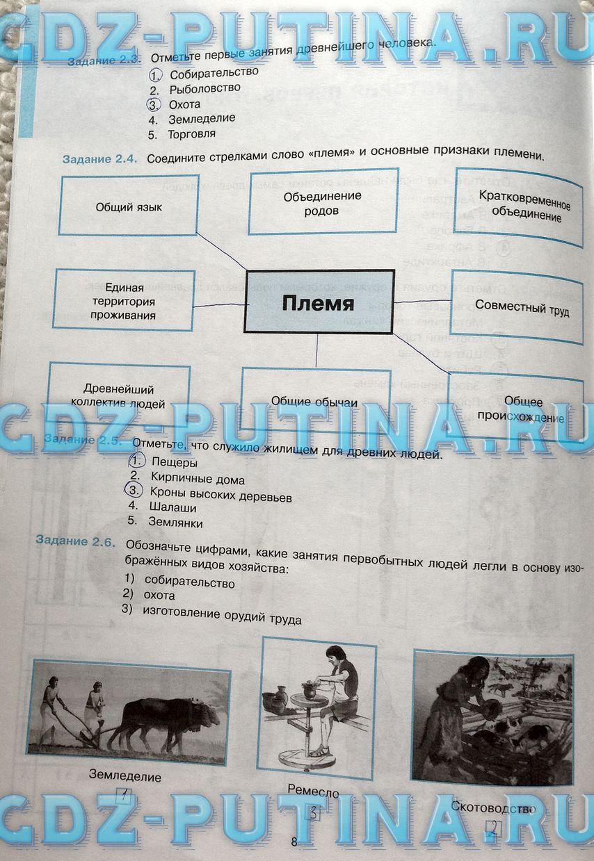 Тетрадь история пономарева класс 8 гдз рабочая