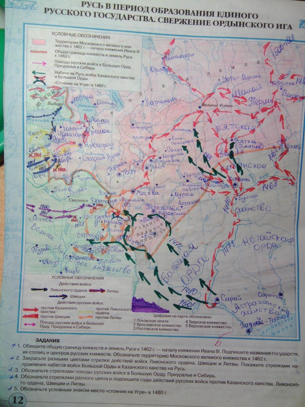 Гдз контурные карты по истории 6 класс артасов просвещение