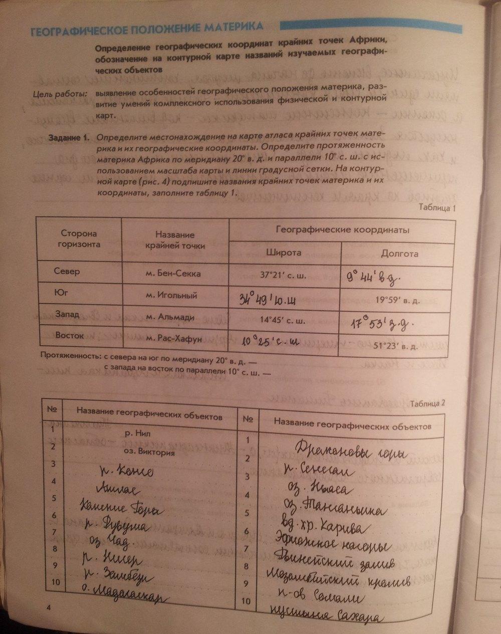гдз по географии 7 класс рабочая тетрадь сиротин таблица 12