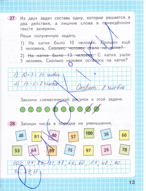 Решебник по рабочей тетради математика 1 класс часть 1 м.и моро с и волкова