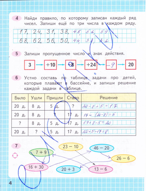 Класс математике 4 решебник моро2 тетрадь по часть рабочая