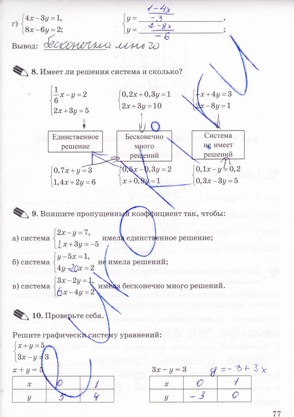 2 алгебре решебник часть 7 макарычев по