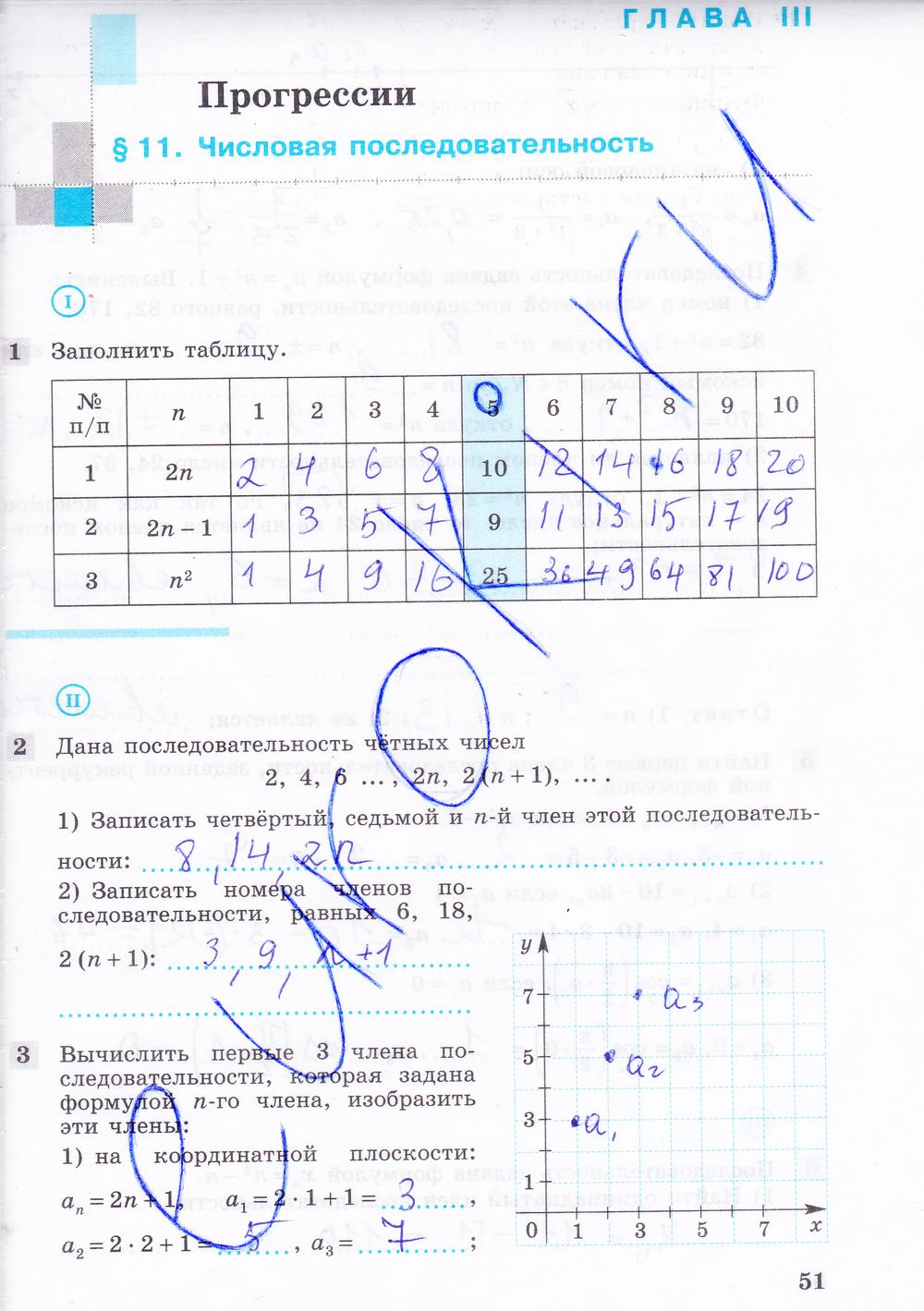 учебник федорова 7 гдз колягин по алгебре класс