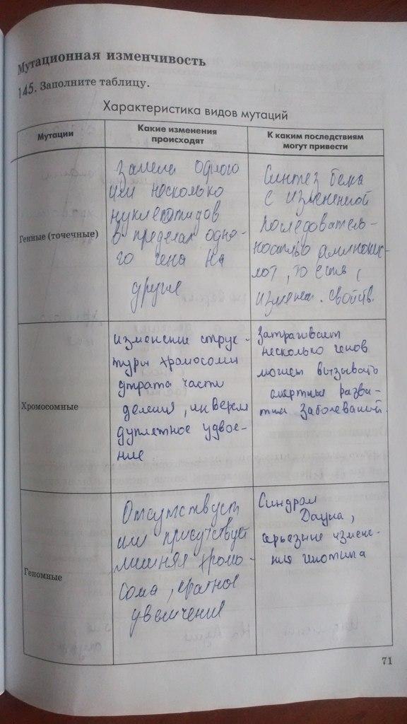 Ответы на биологию 9 класс пасечник рабочая тетрадь гдз