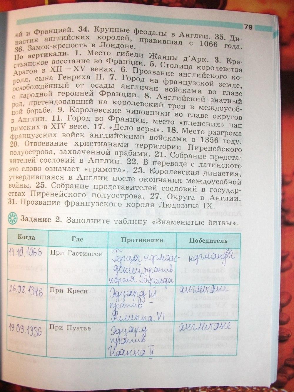 Гдз По Истории 7 Класс К Учебнику Ведюшкина