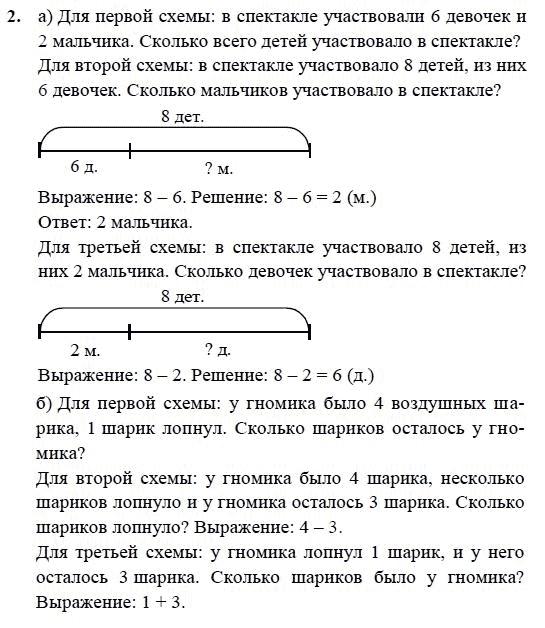 Решебник петров виленкин элементы функционального анализа в задачах