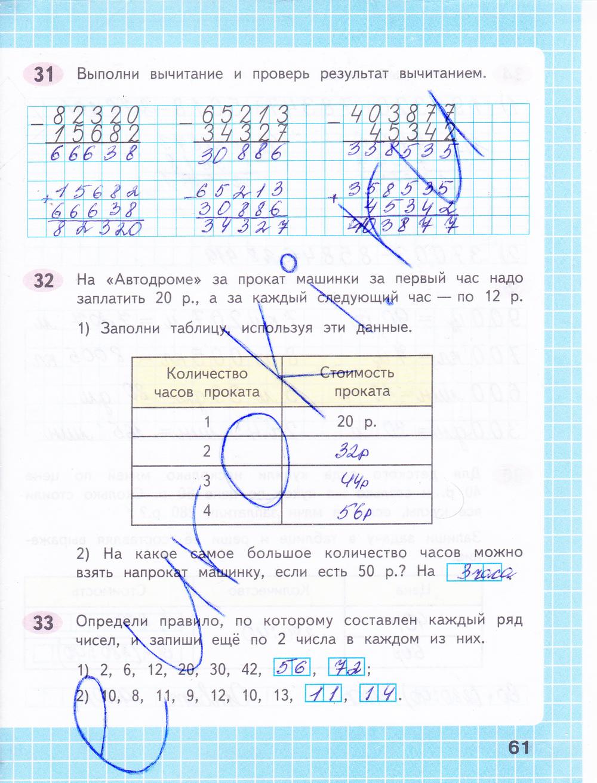 Гдз По Математике 4 Класс С И Волкова От Путина Рабочая Тетрадь По