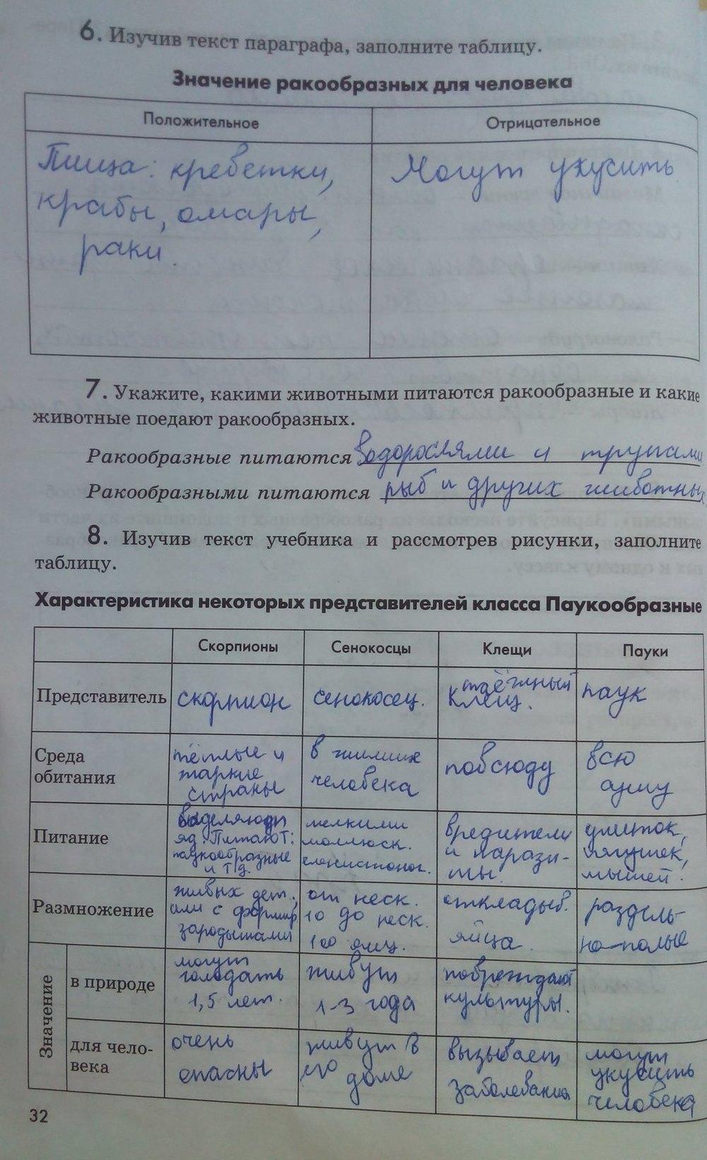 Таблица гдз по биологии