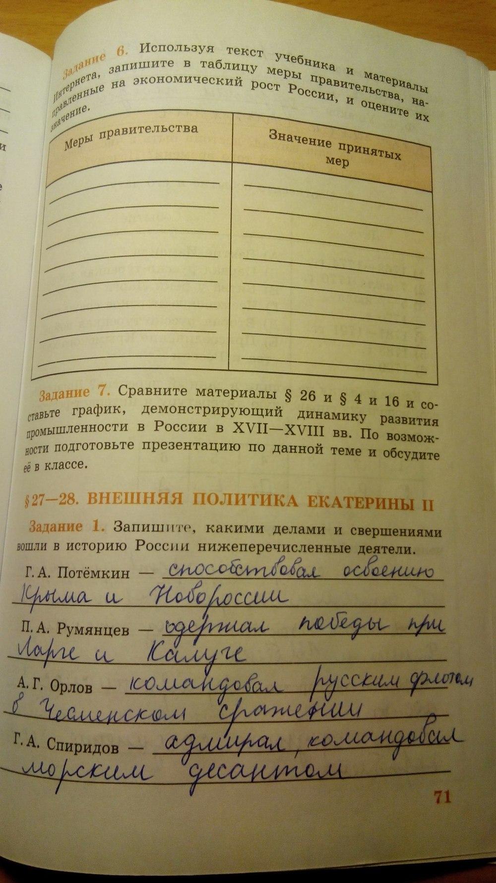 Косулина истории 7 по история гдз россии рабочая тетрадь класс