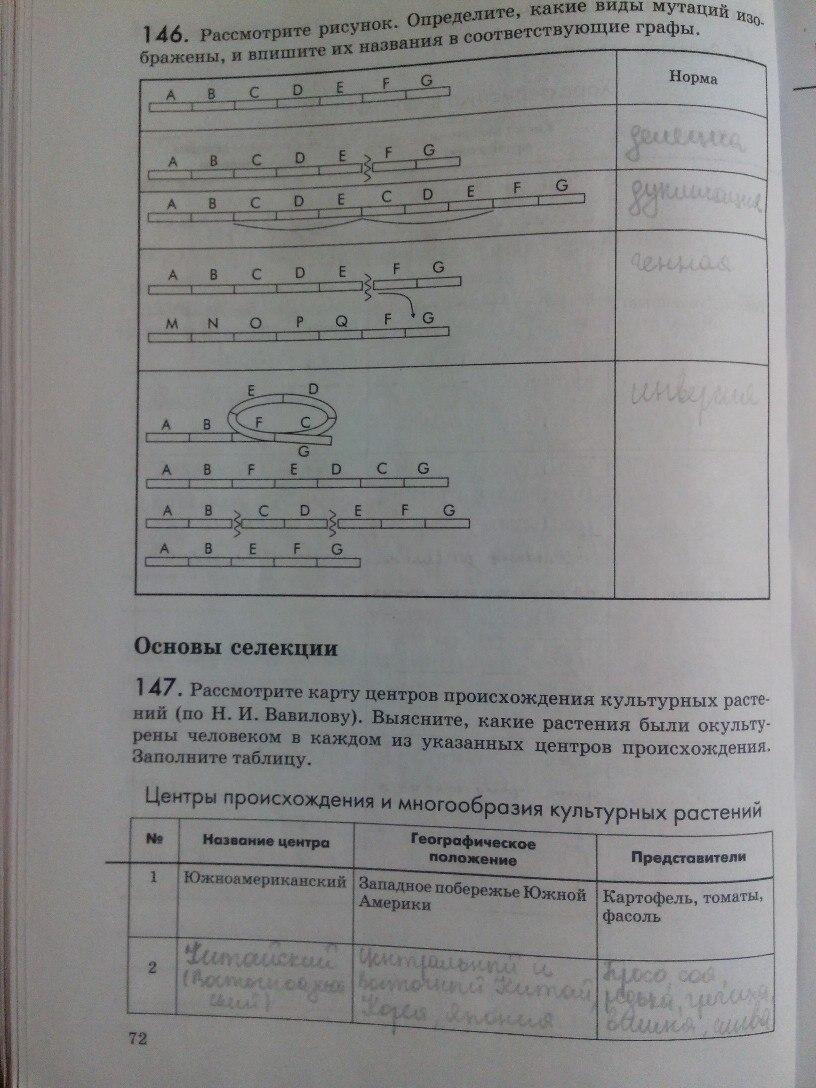 биологии рабочей гдз класс тетради 10 по пасечник для