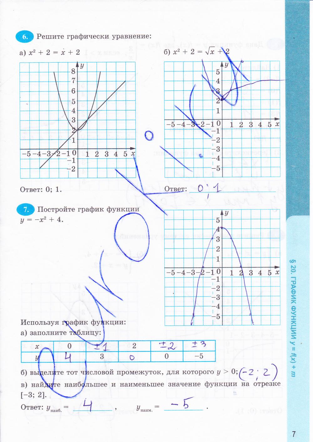 Рабочей гдз ключникова по 8 2 в алгебре класс часть тетради