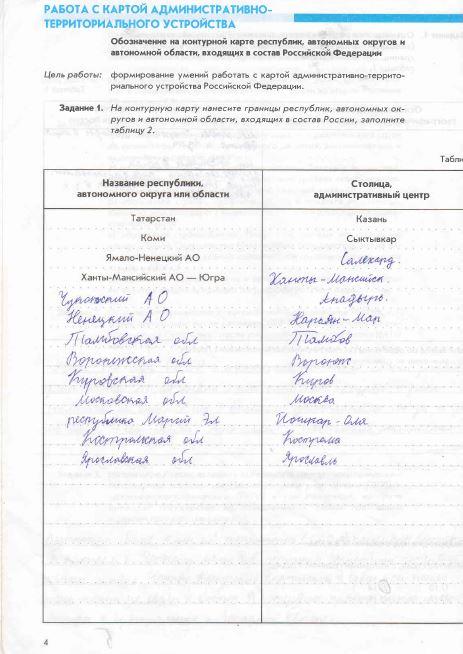 сиротин 10 по решебник к класс тетради географии