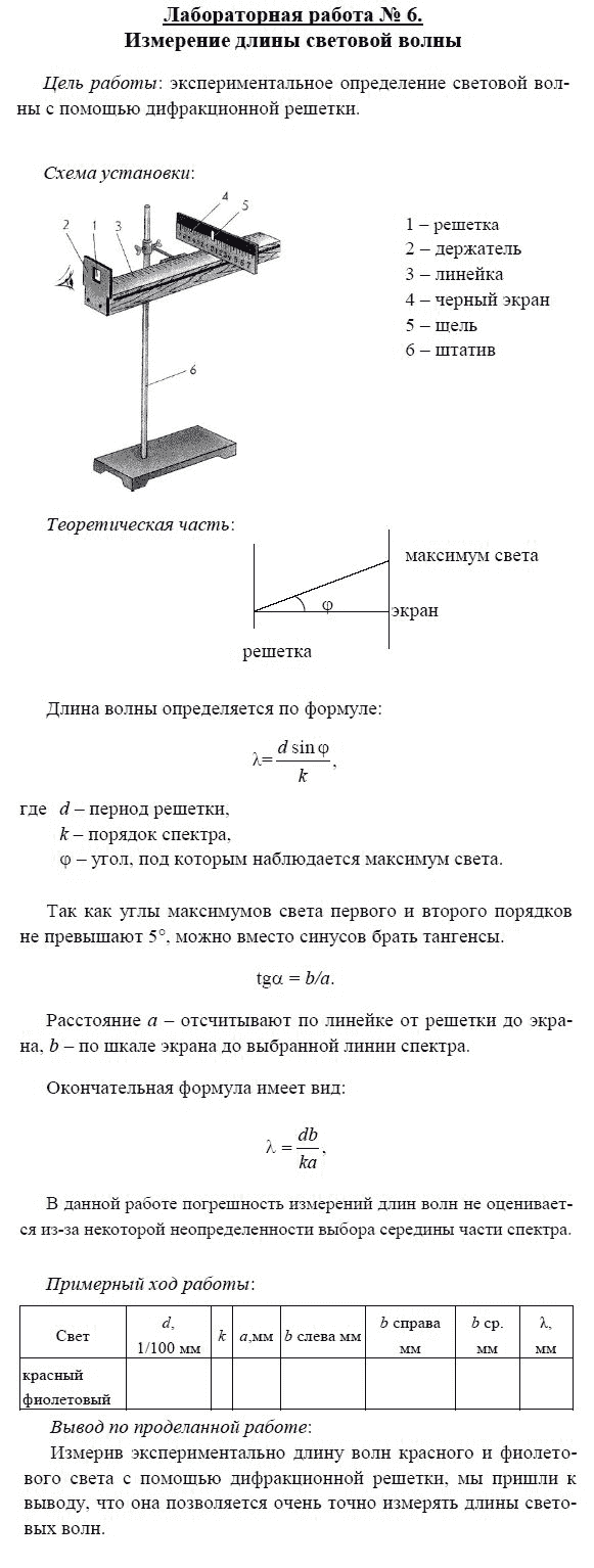 физика 10-11 класс гдз лабораторная работа