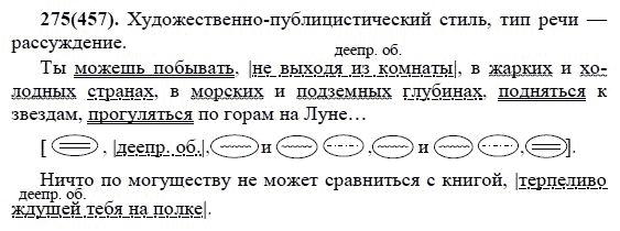 Гдз По Русскому 7 Класс Ашурова Никольская