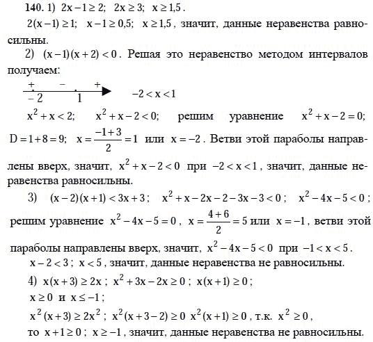 Алимов скачать алгебра 10 гдз