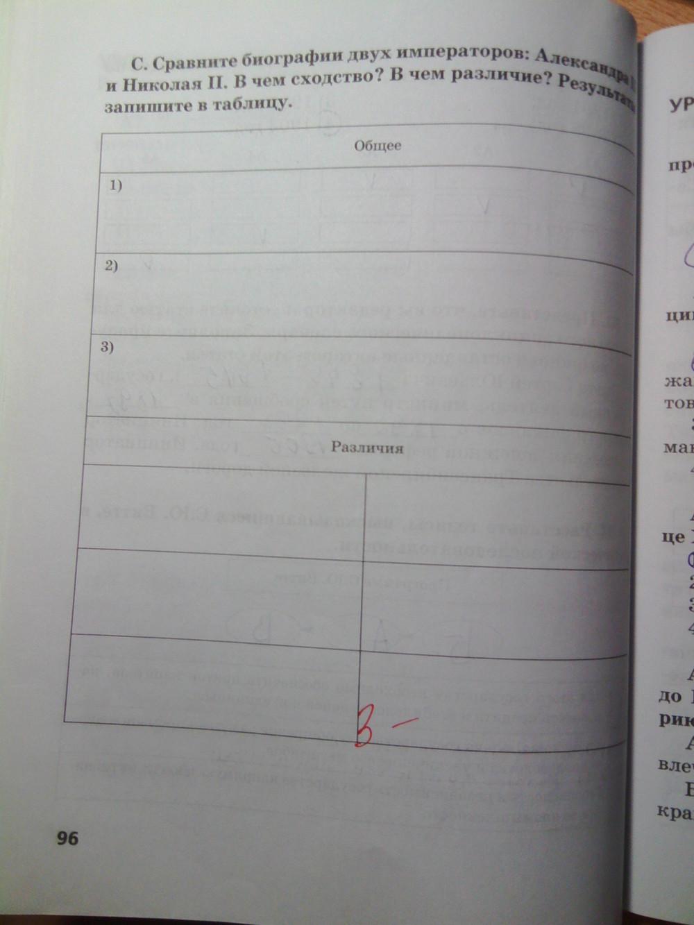 Гдз По Истории 8 Класс Боханов 2004