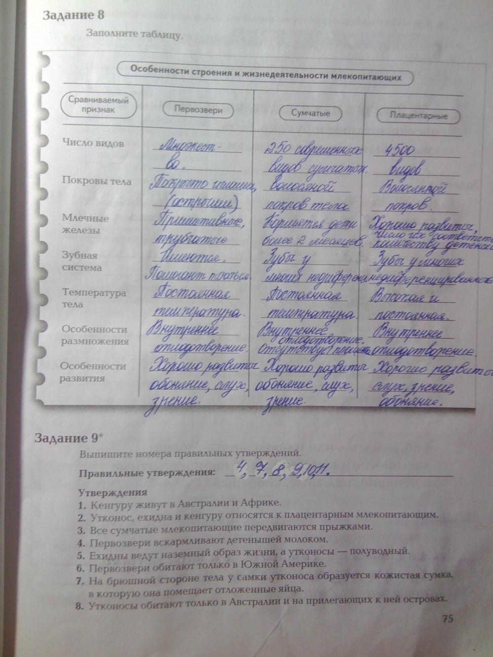 С.в 7 кучменко класс биологии суматохин по гдз