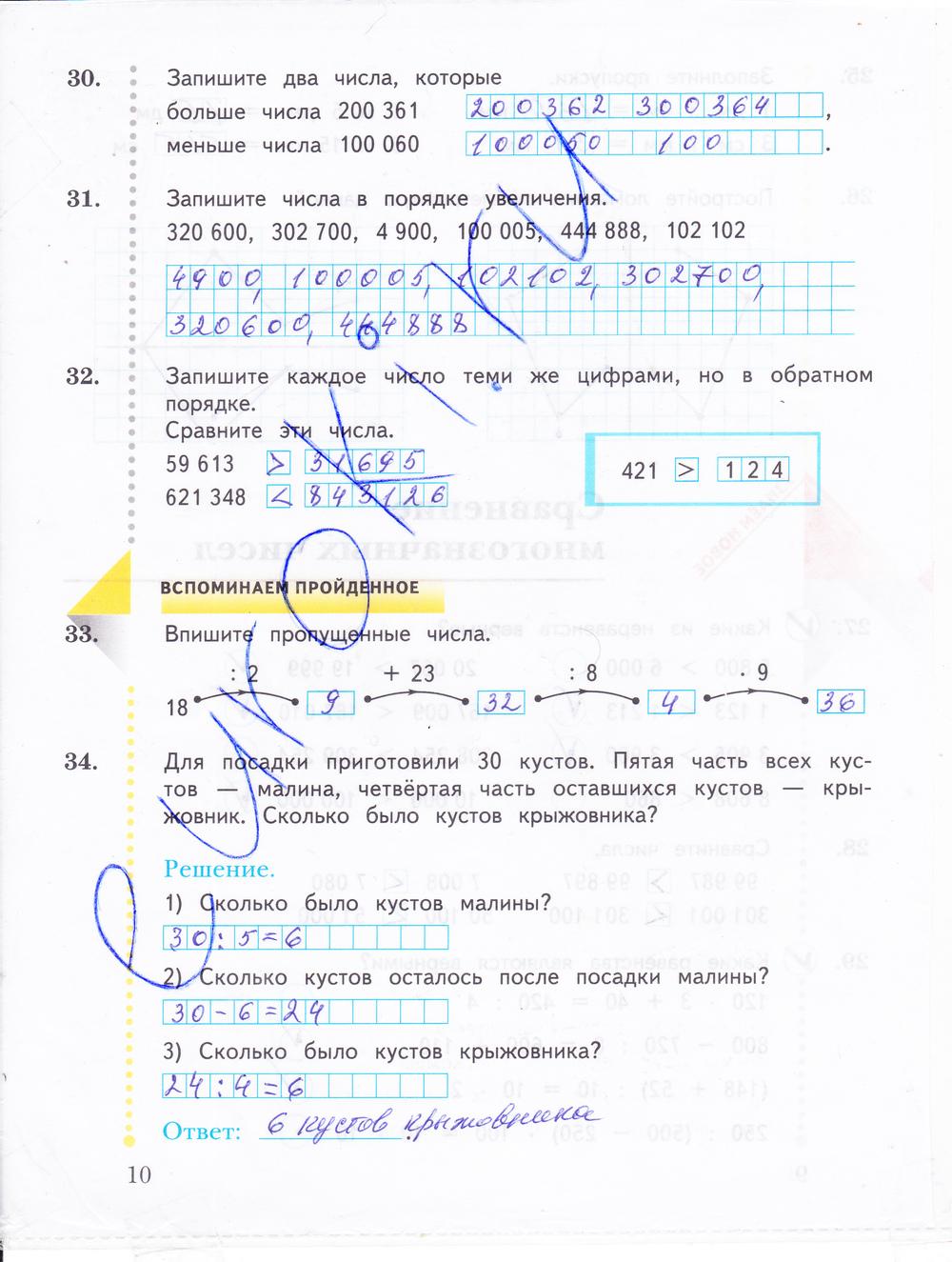 Математика 4 класс рабочая тетрадь 1 рудницкая юдачева гдз 1 часть
