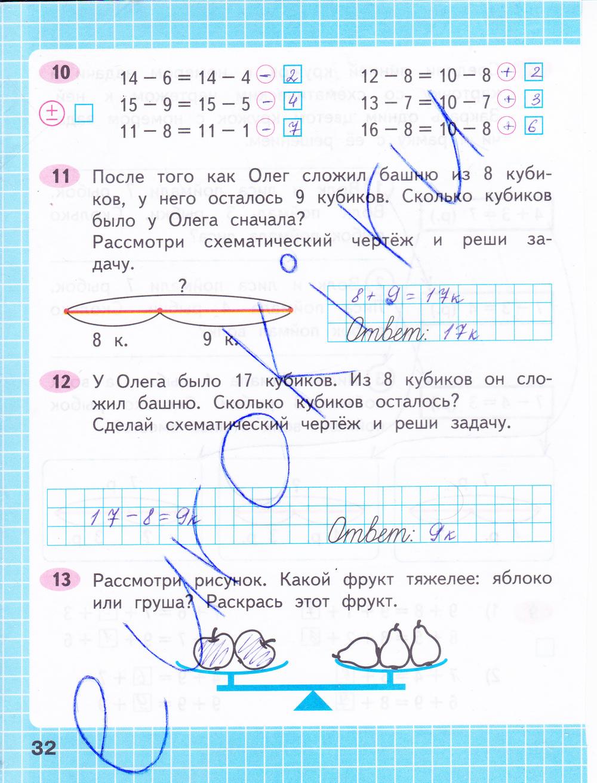 Гдз от путина 4 класс по математике моро 1 часть 1 класс