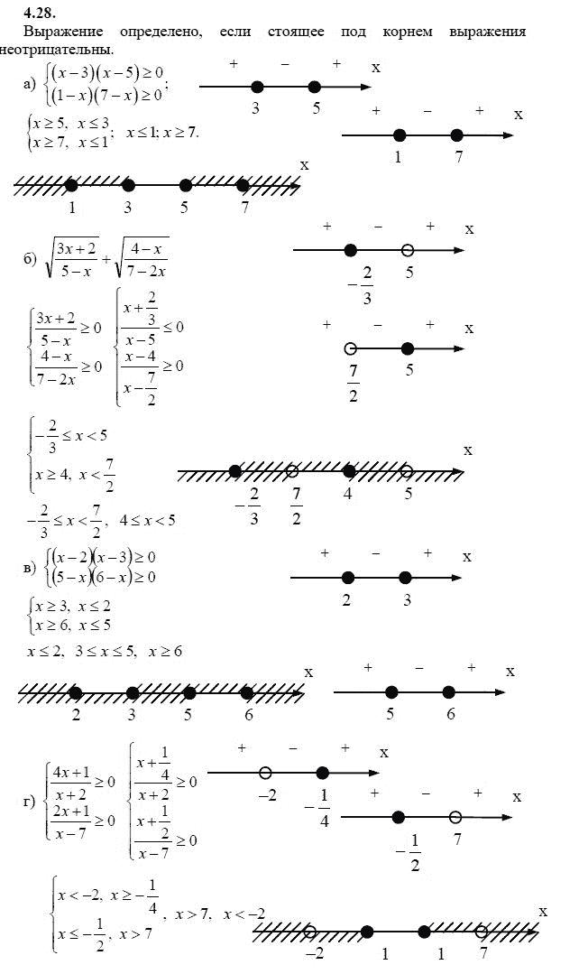 Решебник: Алгебра 9 класс (Мордкович А.Г.)