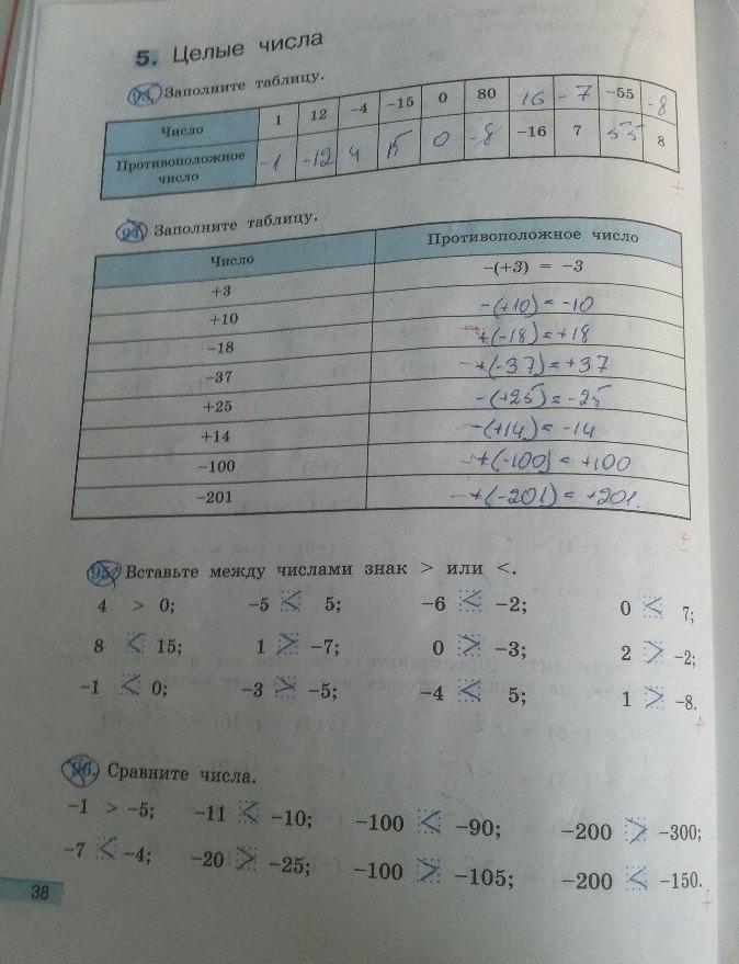 Гдз математика 2 класс рабочая тетрадь 2 минаева