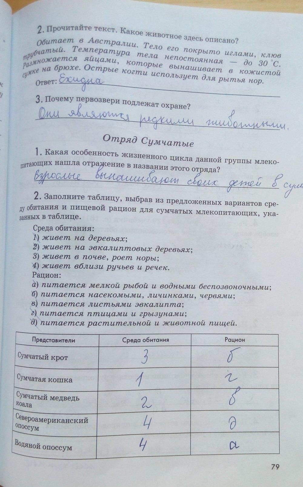 гдз по биологии 7 класс латюшин путина