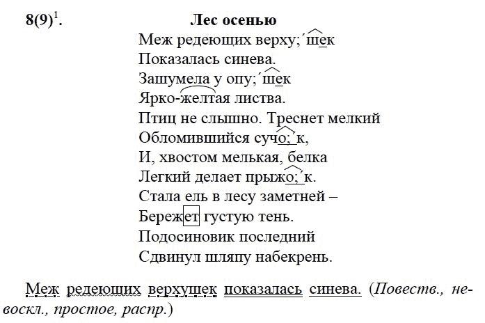 Гдз По Русскому Языку 8 Кл Баранов