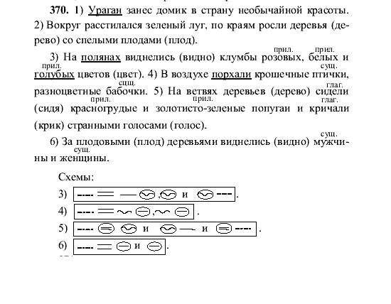 Гдз По Русскому Языку 6 Класс Номер 370