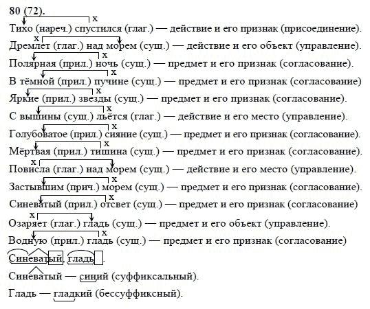 по языкознанию решебник