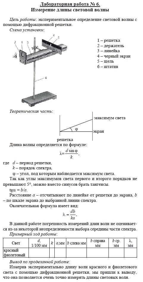 Физике решебник 11 мякишев лабораторные работы по