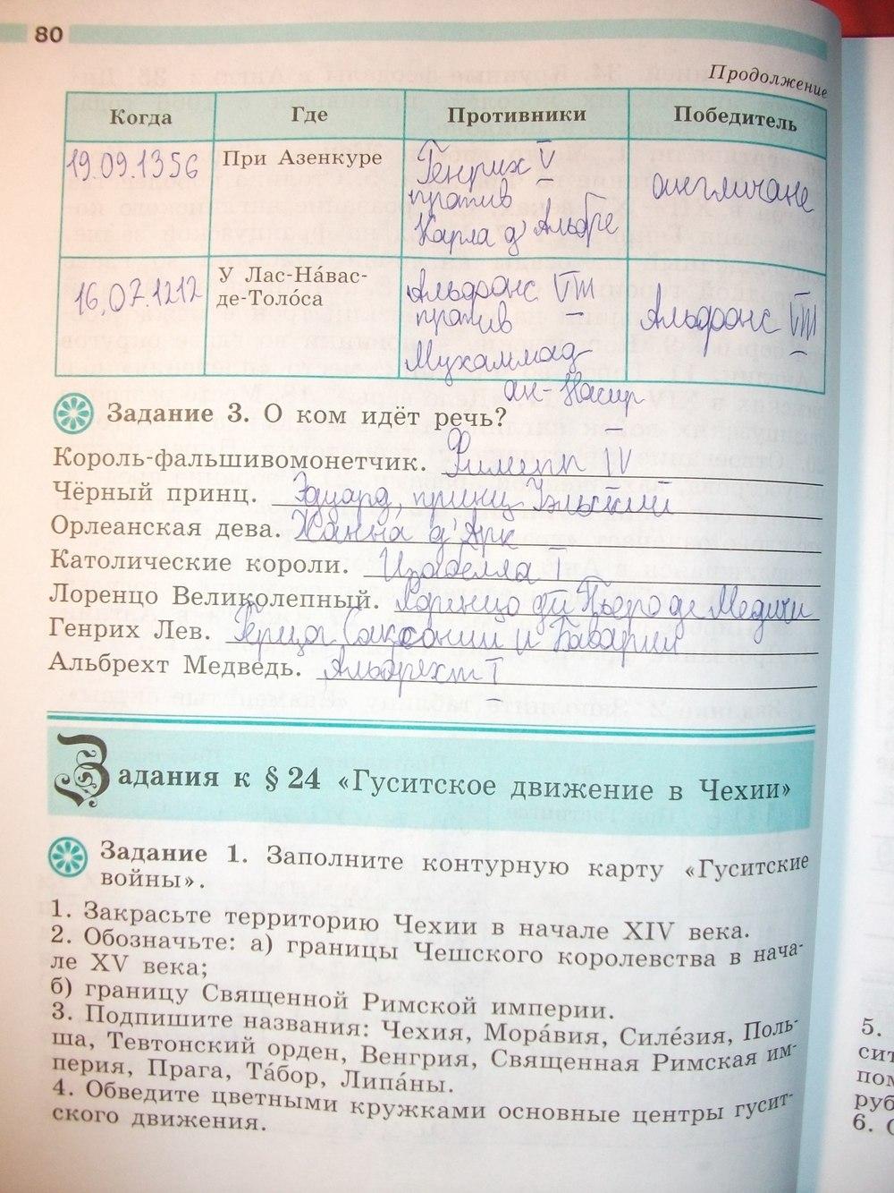 тетрадь россии история истории гдз по 6 рабочая клаас