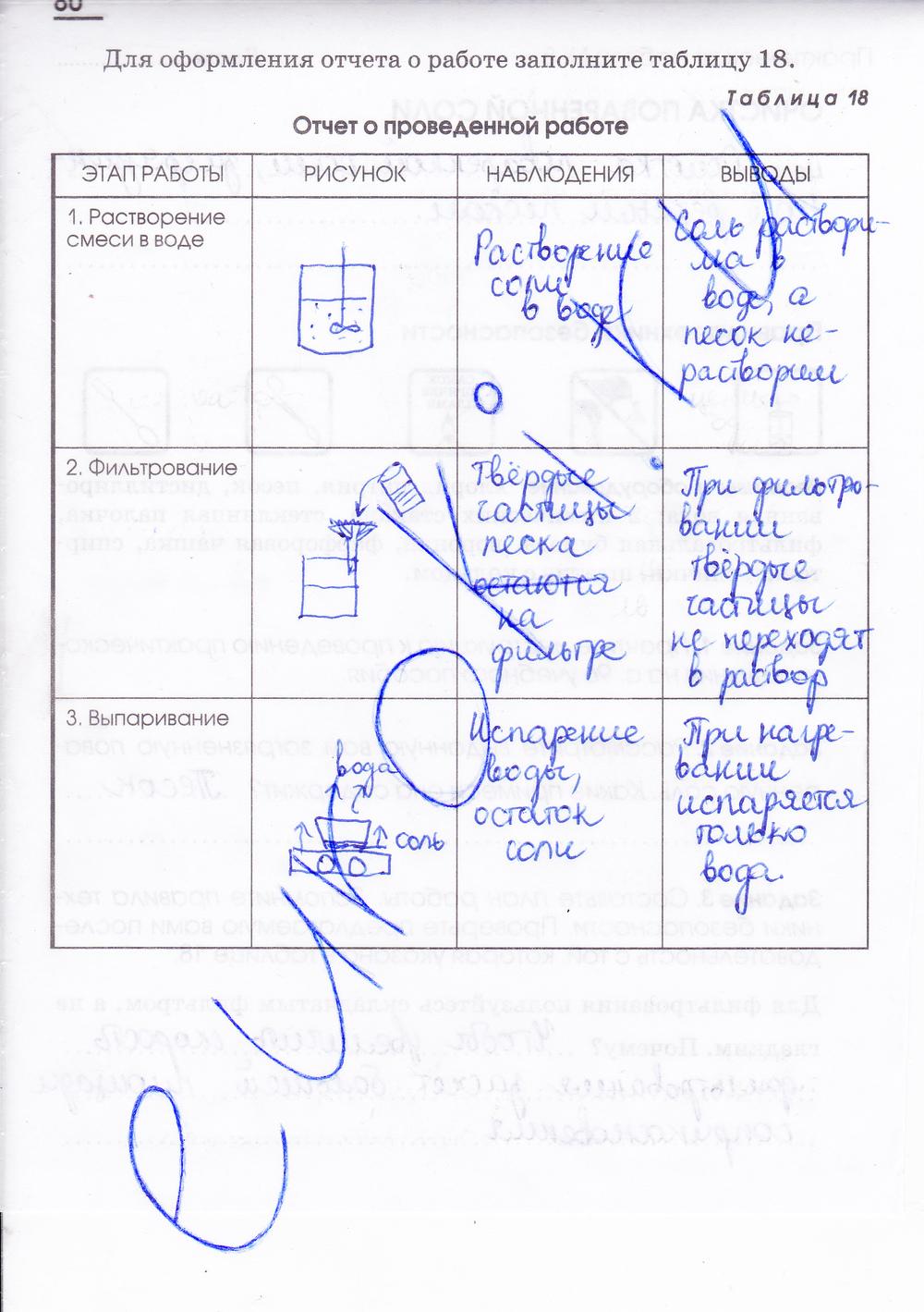Гдз По Химии Рабочая Тетрадь 7 Класс Габриелян Шипарева Суши