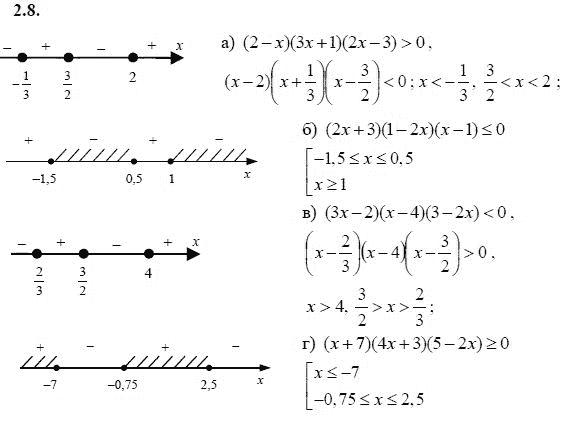 Класс 8 часть 2 видео мордкович задачник алгебра гдз