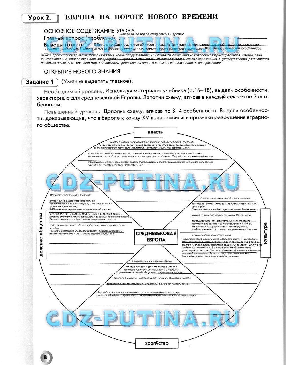 По за по россии. гдз тетрадь данилов рабочая истории а.а класс 7 истории